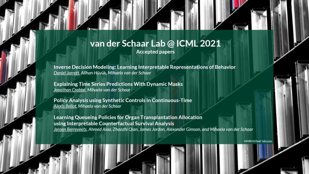 ICML 2021